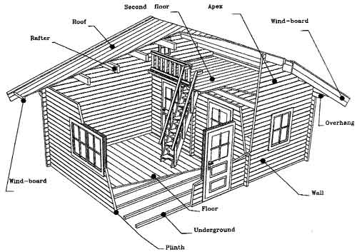 Plan2 moreover Historic Georgian House Plans besides 2d House Plans likewise 1300 1400 Kelsey together with Houseconstruction. on home house plans